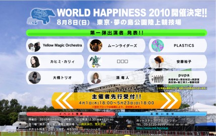 WORLD HAPPINESS 2010